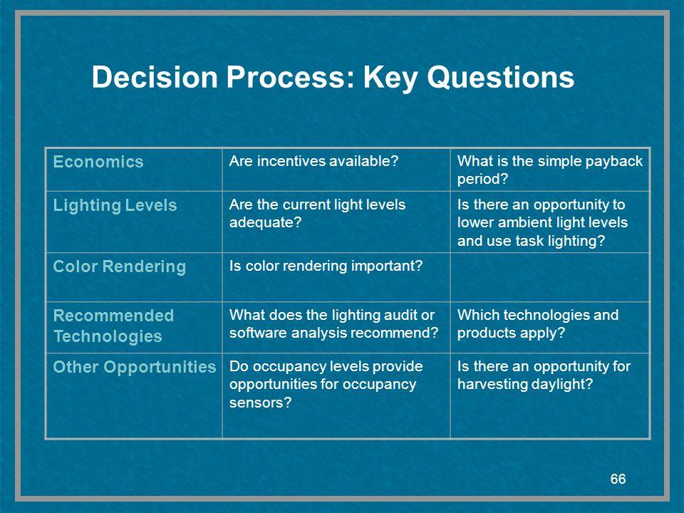 Decision Process: Key Questions