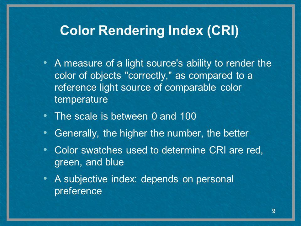 Color Rendering Index (CRI)
