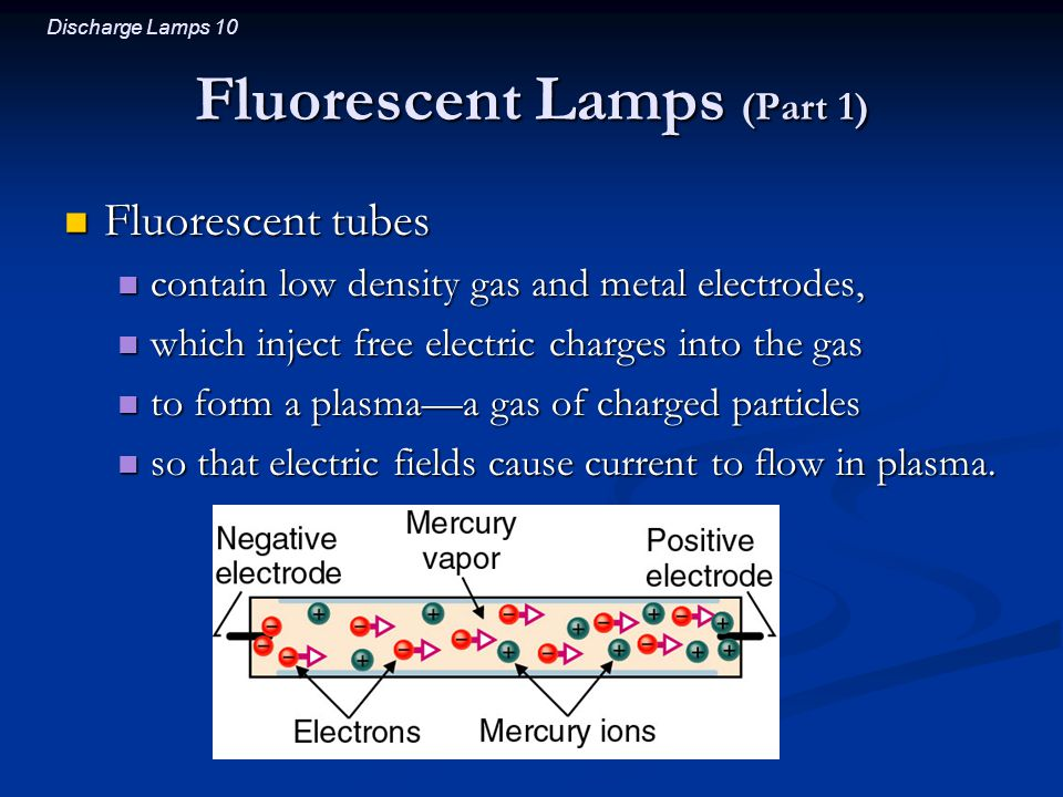 Fluorescent Lamps (Part 1)