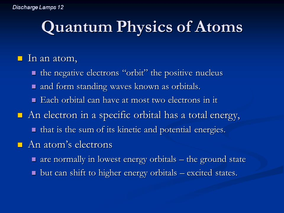 Quantum Physics of Atoms