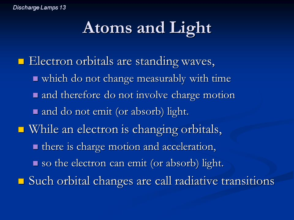 Atoms and Light Electron orbitals are standing waves,