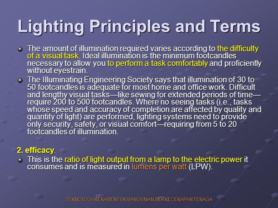 Lighting Principles and Terms