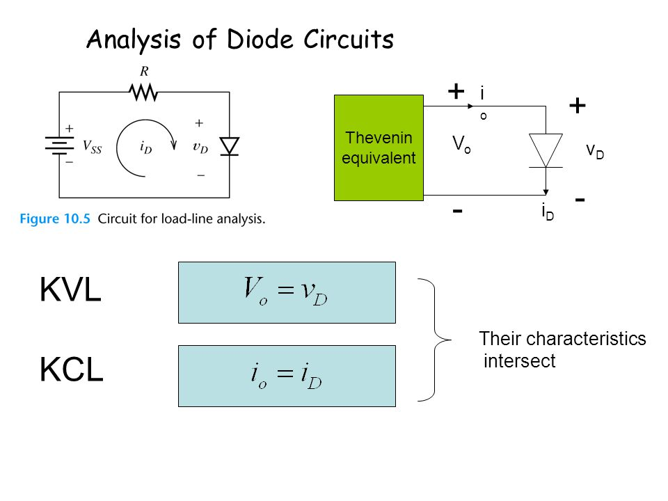 Analysis of Diode Circuits