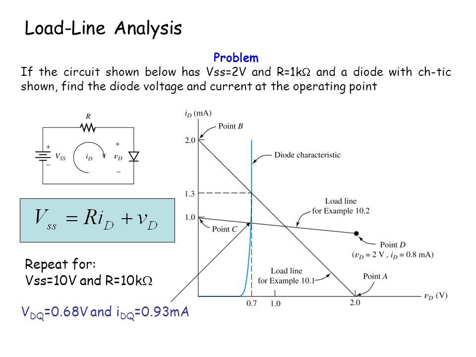 Load-Line Analysis Repeat for: Vss=10V and R=10kW