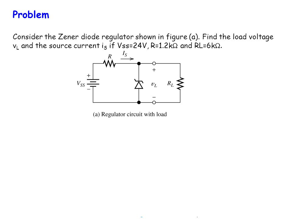 Problem Consider the Zener diode regulator shown in figure (a).