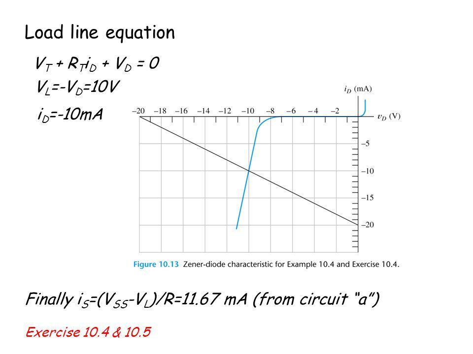 Load line equation VT + RTiD + VD = 0 VL=-VD=10V iD=-10mA