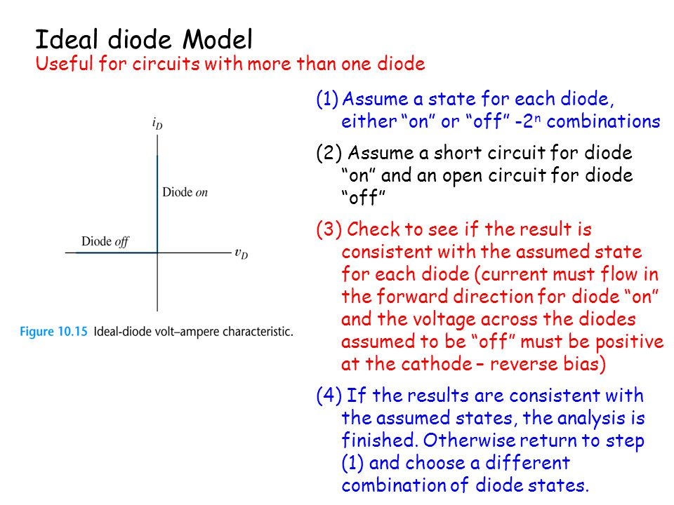 Ideal diode Model Useful for circuits with more than one diode