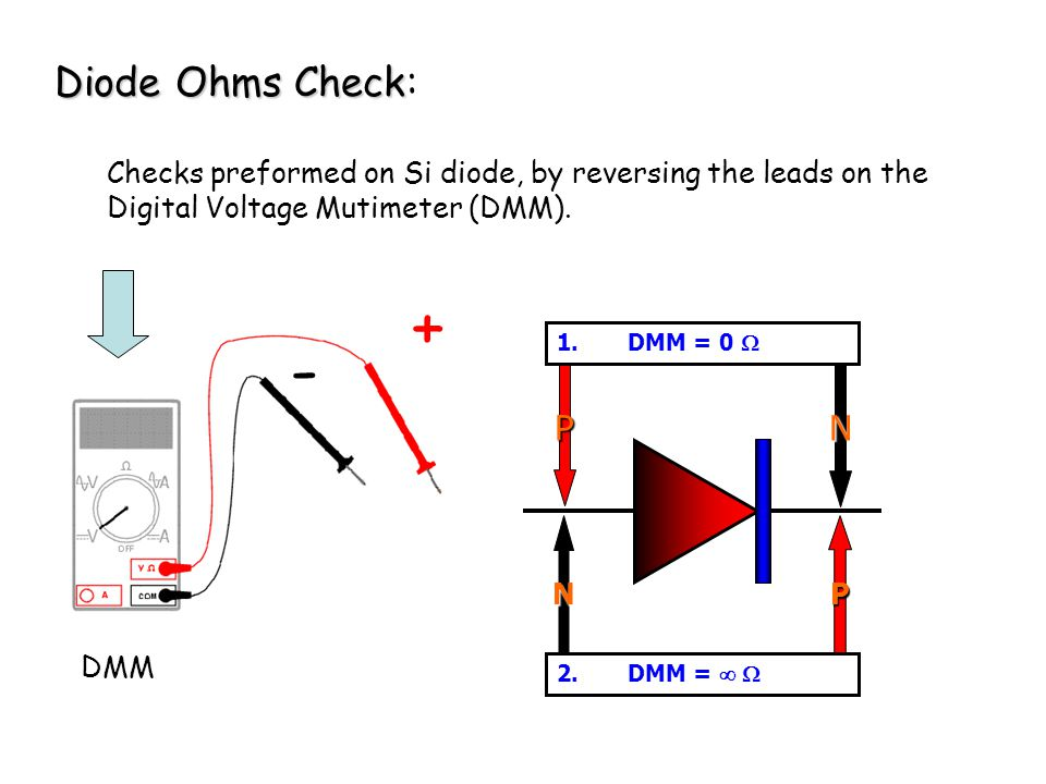 Diode Ohms Check: Checks preformed on Si diode, by reversing the leads on the Digital Voltage Mutimeter (DMM).