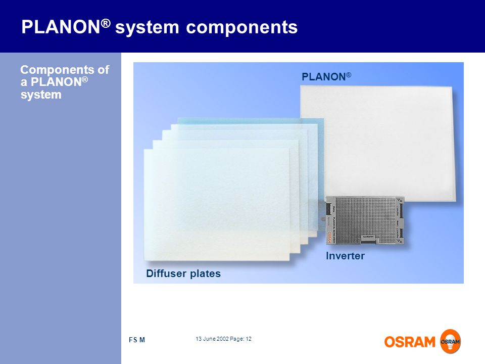PLANON® system components