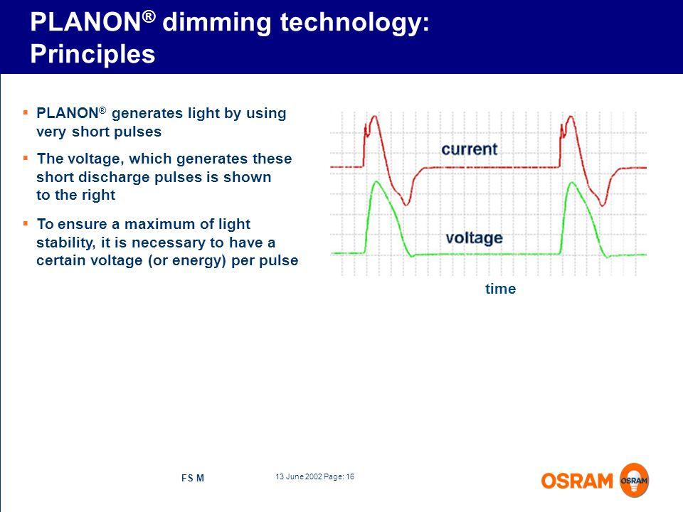 PLANON® dimming technology: Principles