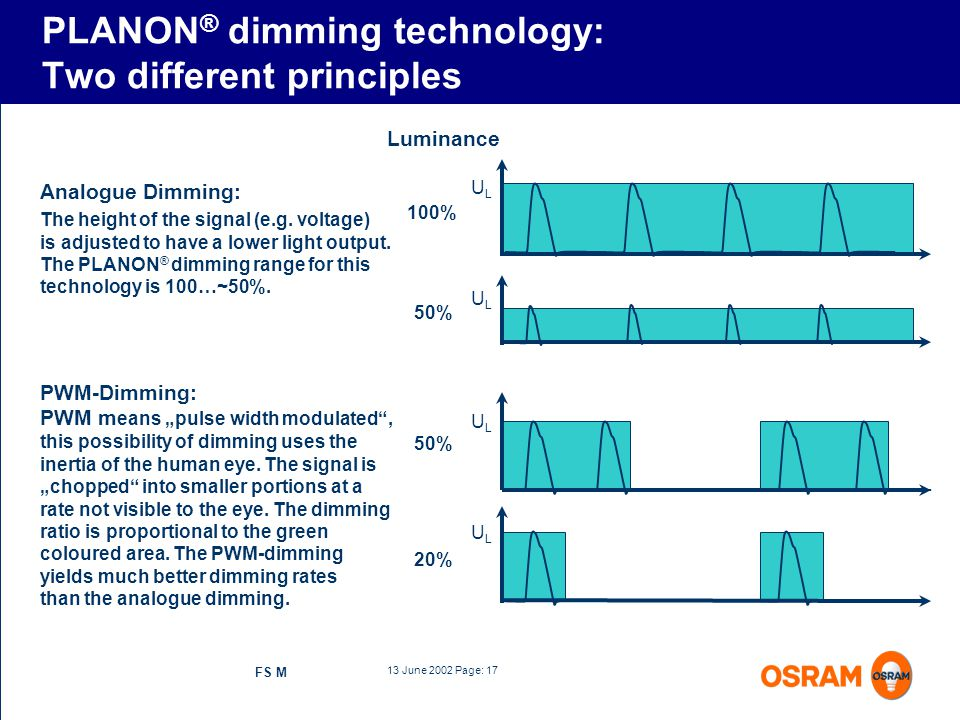 PLANON® dimming technology: Two different principles