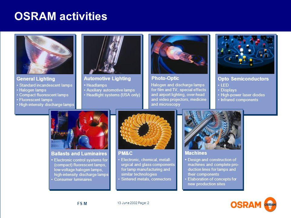 OSRAM activities General Lighting Automotive Lighting Photo-Optic