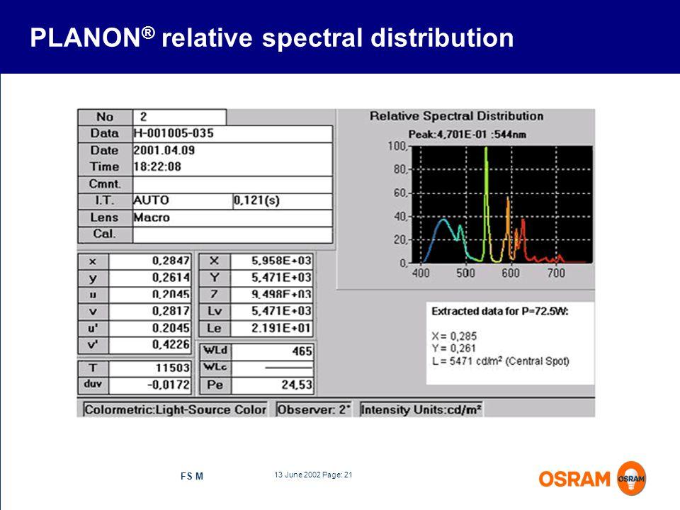 PLANON® relative spectral distribution