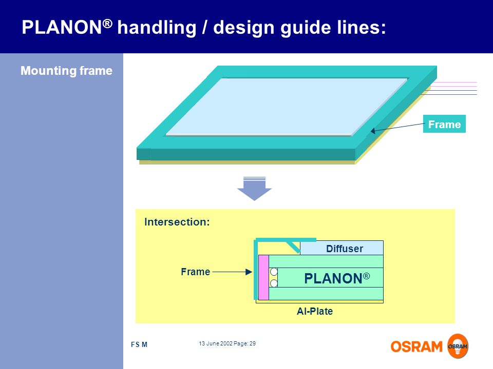 PLANON® handling / design guide lines: