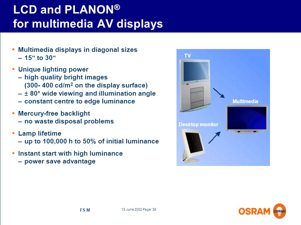 LCD and PLANON® for multimedia AV displays
