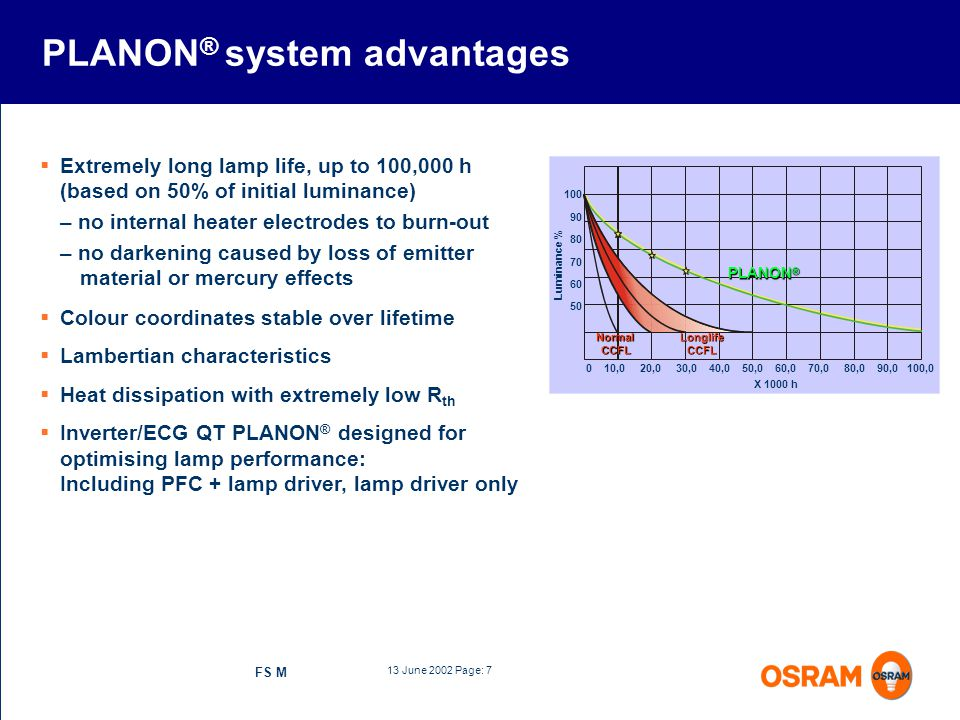 PLANON® system advantages
