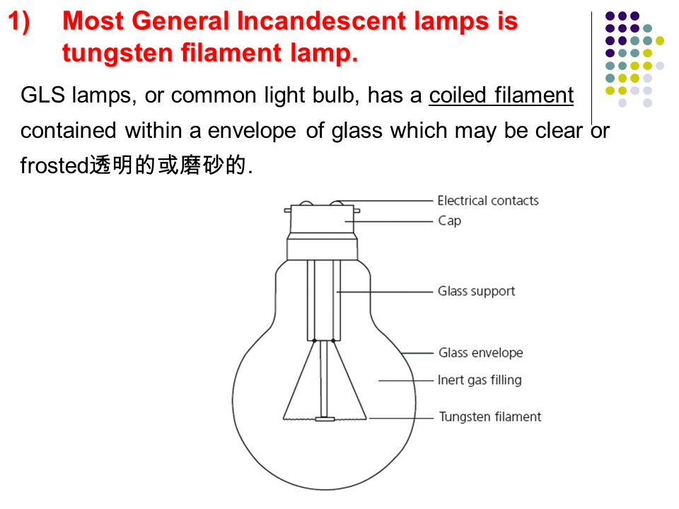 Most General Incandescent lamps is tungsten filament lamp.
