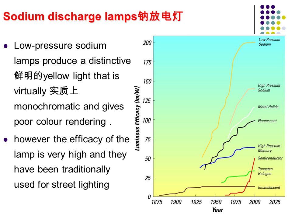Sodium discharge lamps钠放电灯