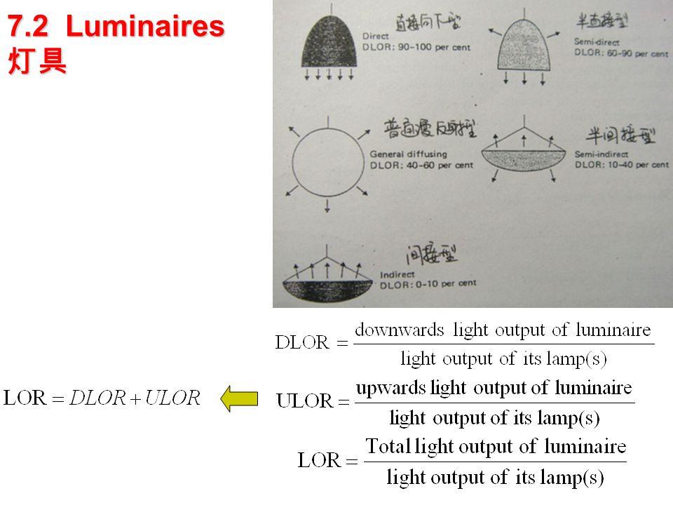 7.2 Luminaires 灯具