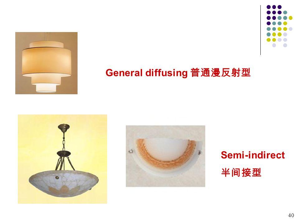 General diffusing 普通漫反射型