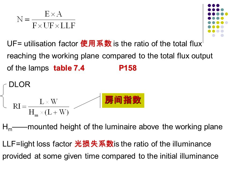 UF= utilisation factor 使用系数 is the ratio of the total flux reaching the working plane compared to the total flux output of the lamps table 7.4 P158