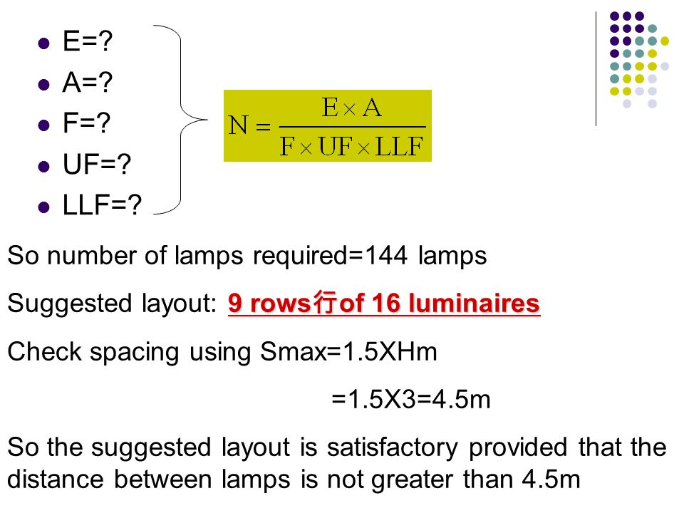 E= A= F= UF= LLF= So number of lamps required=144 lamps