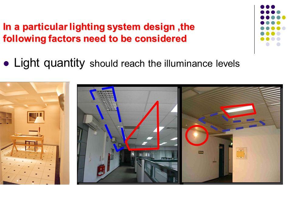 Light quantity should reach the illuminance levels