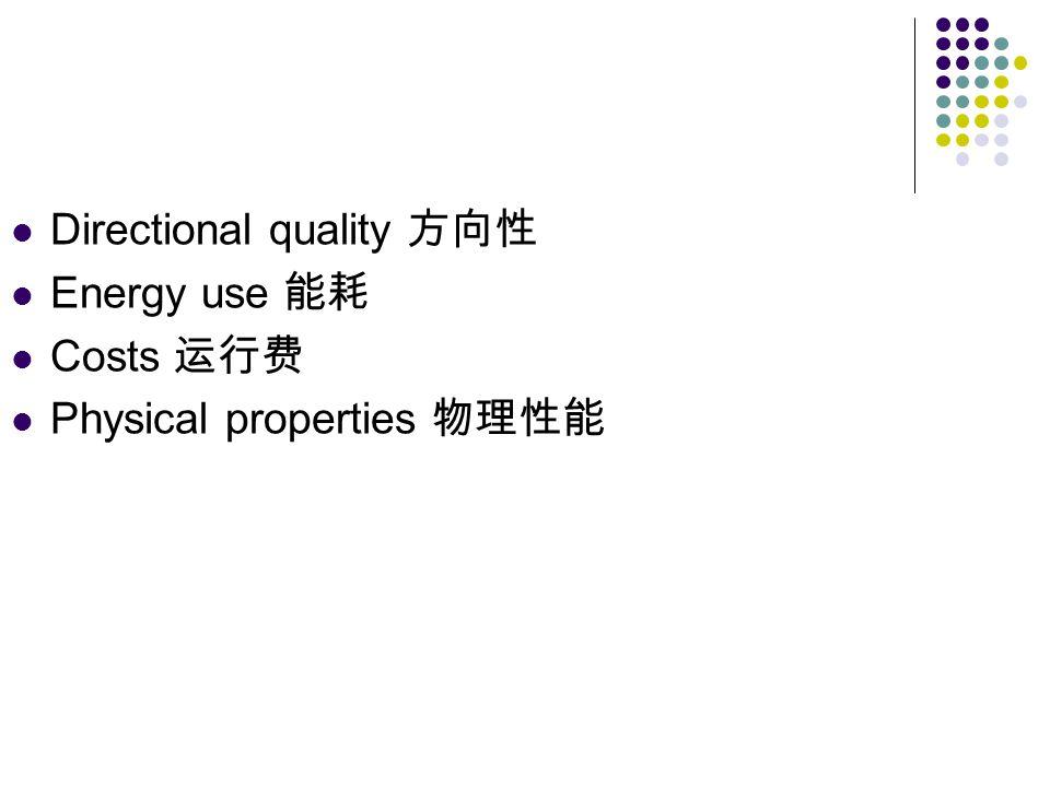 Directional quality 方向性