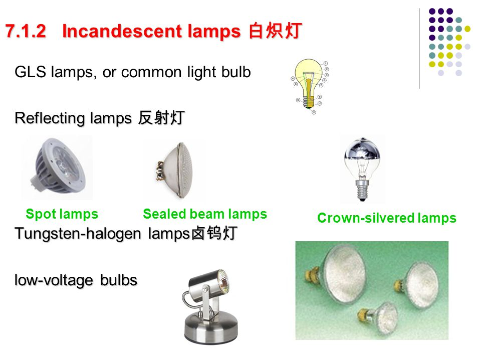 7.1.2 Incandescent lamps 白炽灯
