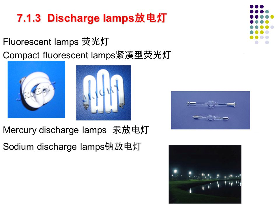7.1.3 Discharge lamps放电灯 Fluorescent lamps 荧光灯