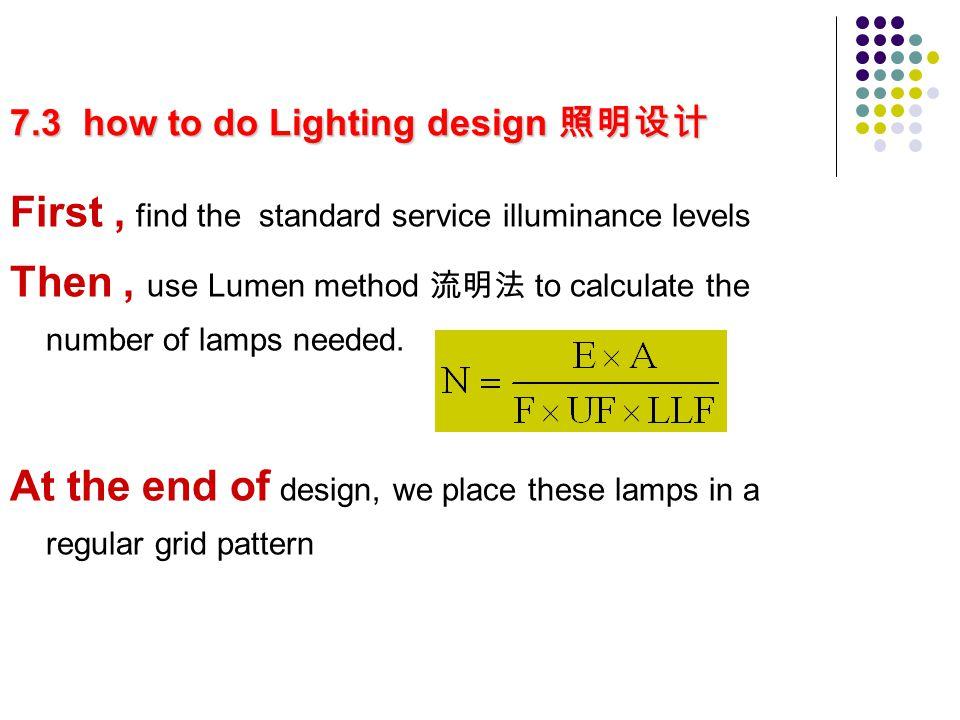 7.3 how to do Lighting design 照明设计