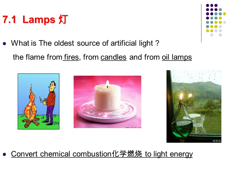 7.1 Lamps 灯 What is The oldest source of artificial light