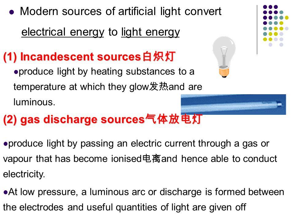 Modern sources of artificial light convert