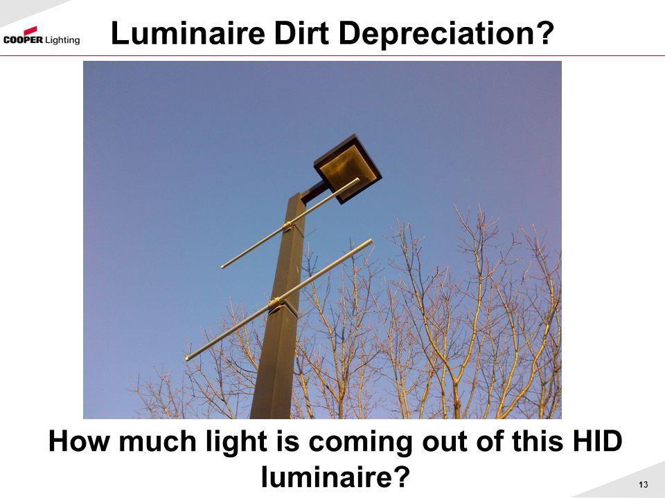 Luminaire Dirt Depreciation