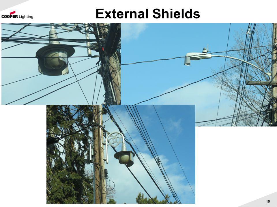 External Shields