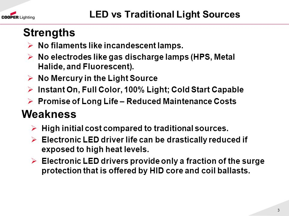 LED vs Traditional Light Sources
