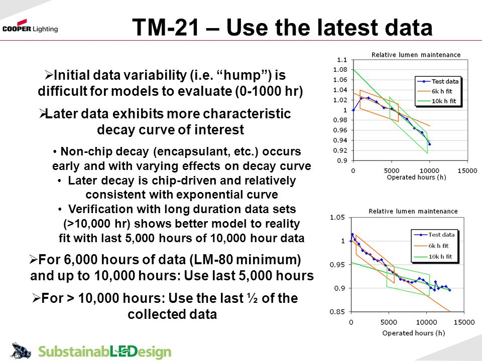 TM-21 – Use the latest data