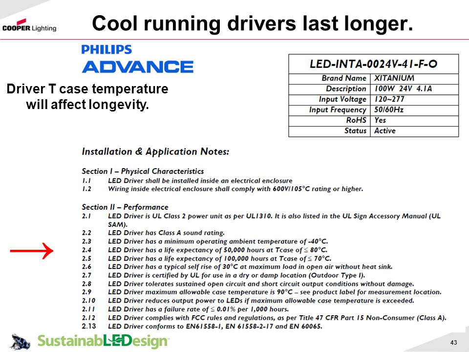 Cool running drivers last longer.