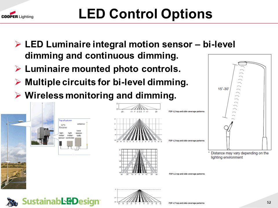 LED Control Options LED Luminaire integral motion sensor – bi-level dimming and continuous dimming.