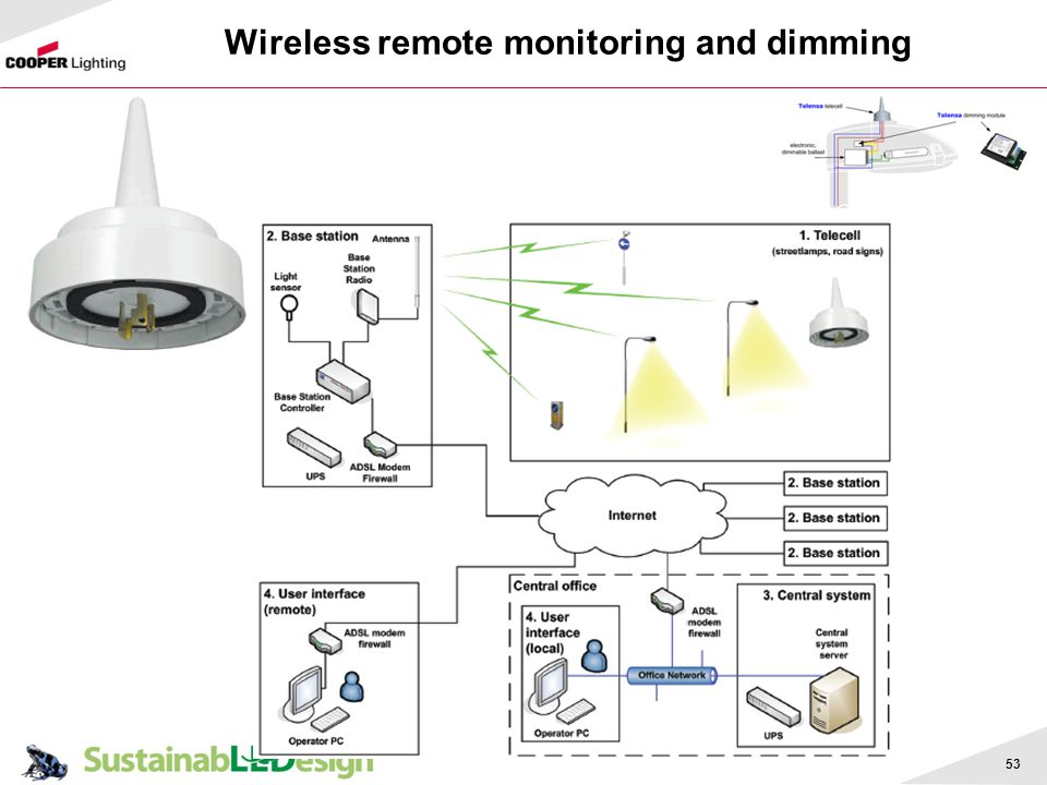 Wireless remote monitoring and dimming