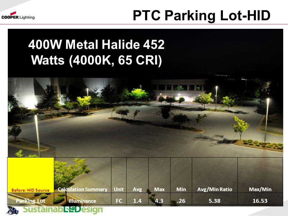 400W Metal Halide 452 Watts (4000K, 65 CRI)