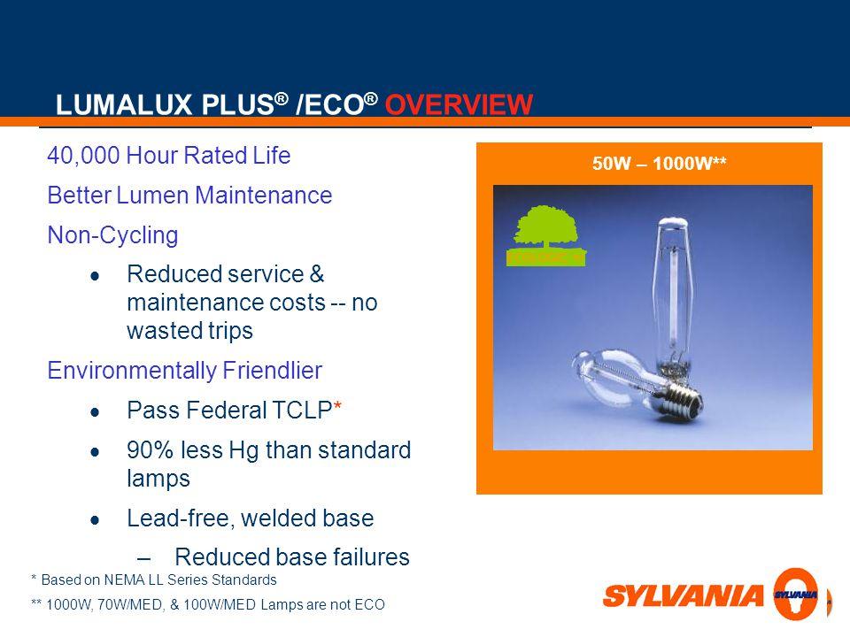 LUMALUX PLUS® /ECO® OVERVIEW