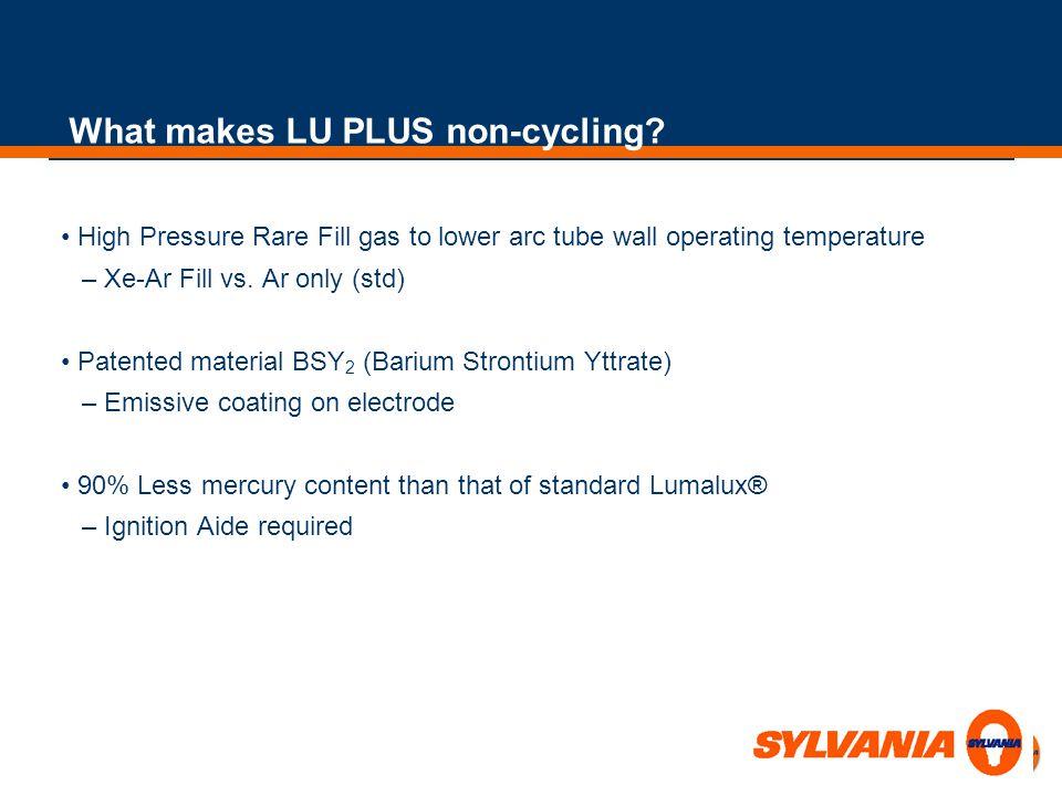 What makes LU PLUS non-cycling
