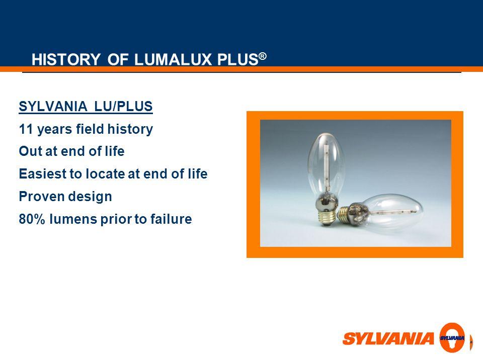 HISTORY OF LUMALUX PLUS®