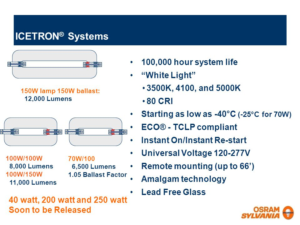 ICETRON® Systems 100,000 hour system life White Light