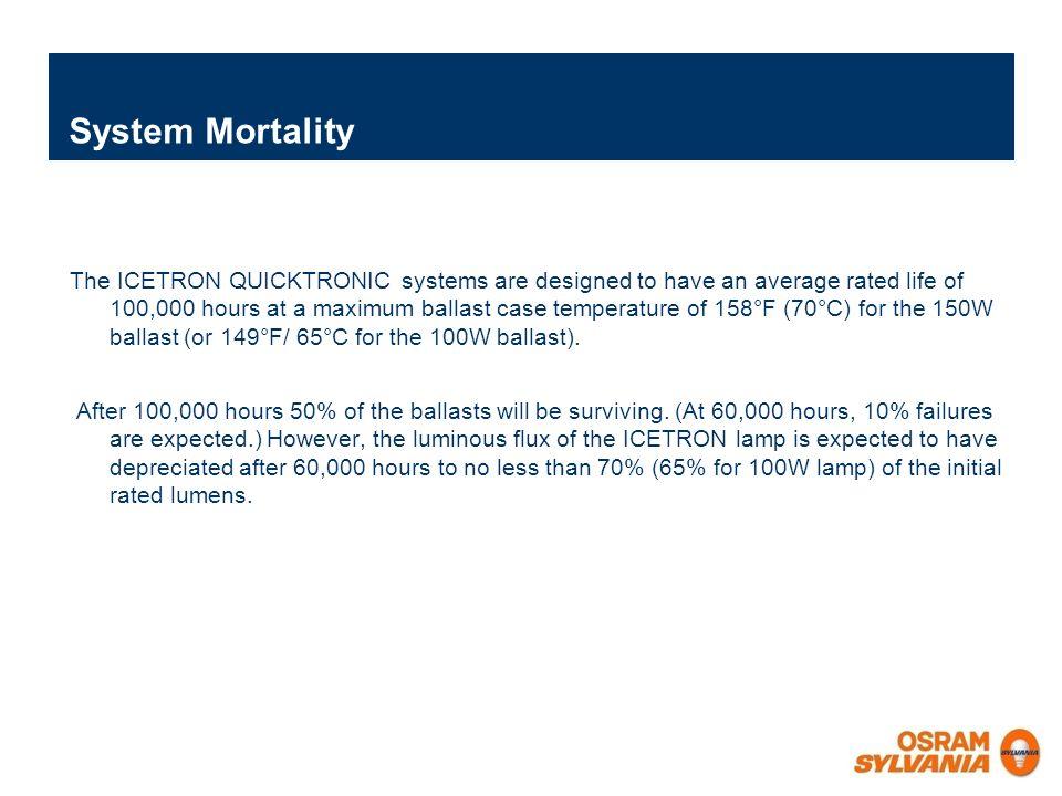 System Mortality