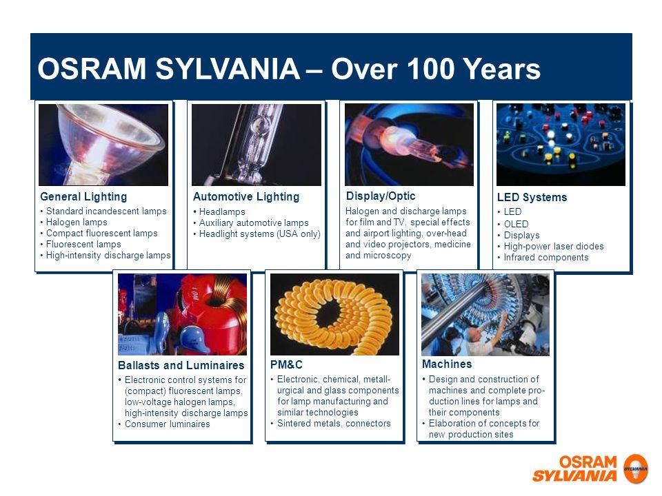 OSRAM SYLVANIA – Over 100 Years