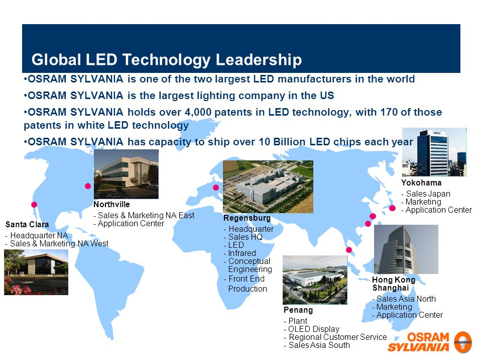 Global LED Technology Leadership