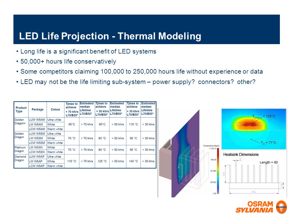 LED Life Projection - Thermal Modeling