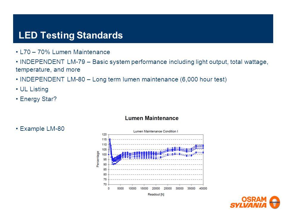 LED Testing Standards L70 – 70% Lumen Maintenance